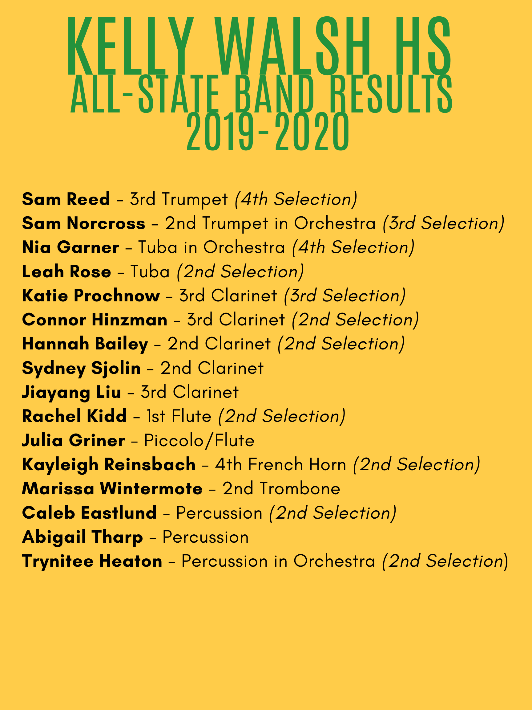 kelly-walsh-hs-jazz-band-audition-results-2019